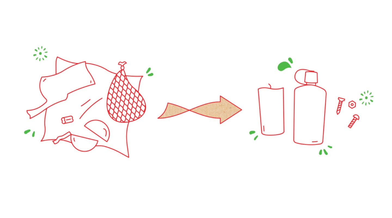 De quelle façon les emballages sont-ils recyclés?